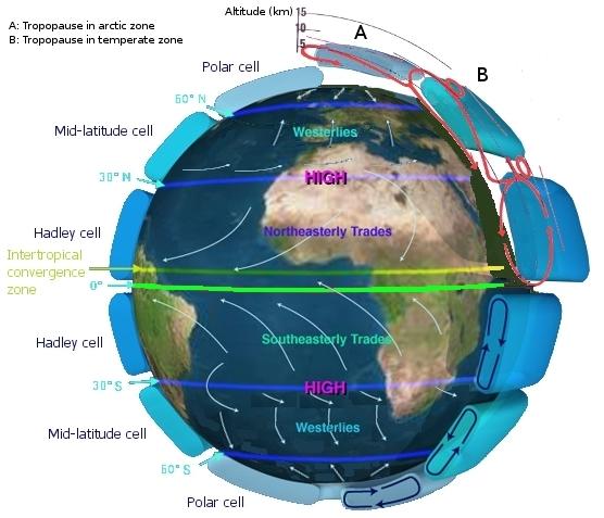 Earth_Global_Circulation.jpg