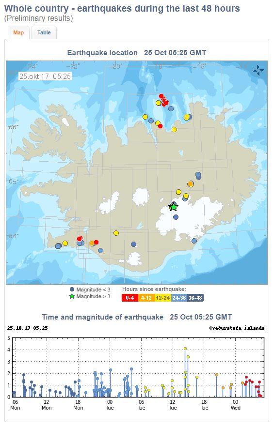 Iceland Volcano map.JPG