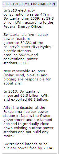 Swiss Energy Stats.png