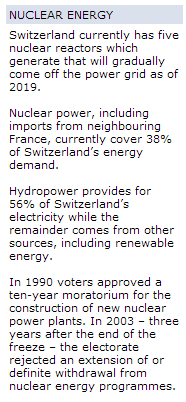 Swiss nuclear.png