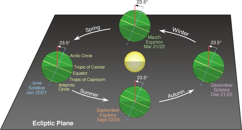 ecliptic_plane.jpg