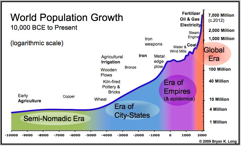 world-population-chart.jpg